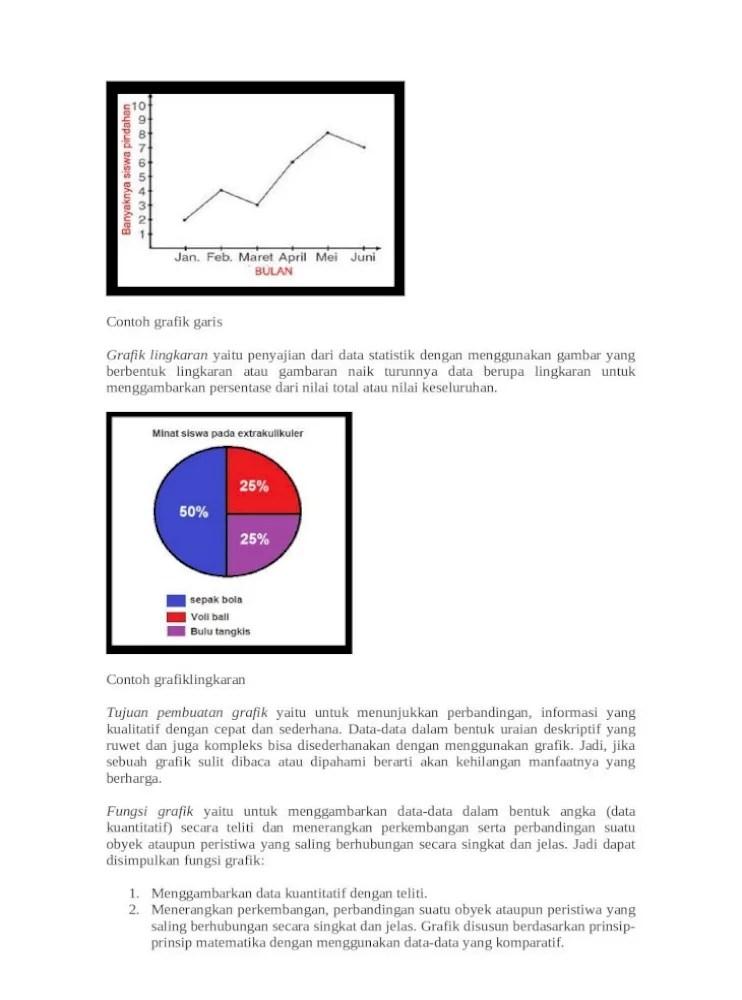 Macam-macam Grafik : macam-macam, grafik, Pengertian, Grafik, Contohnya, Dilengkapi, Jenis
