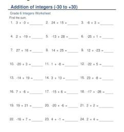 Grade 6 Integers Worksheet - Addition of Integers ( Grade 6 Integers  Worksheet - Addition of Integers (-30 to +30) Author: K5 Learning Subject: Grade  6 Integers Worksheet Keywords: - PDF Document [ 1032 x 766 Pixel ]