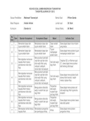 Sifat Wajib Allah Salbiyah : sifat, wajib, allah, salbiyah, KISI-KISI, UJIAN, MADRASAH, IBTIDAIYAH, .naqli, Sifat-sifat, Wajib, Allah, Nafsiyah,, Salbiyah,, Ma'ani, Ma'nawiyah, Dalil, Sifat, Disajikan, Document]