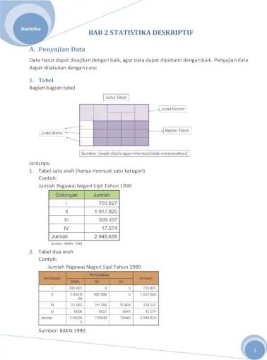 Contoh data rasio menurut fauzy (2011) antara lain. 2 Statistika Deskriptif Pdf Document