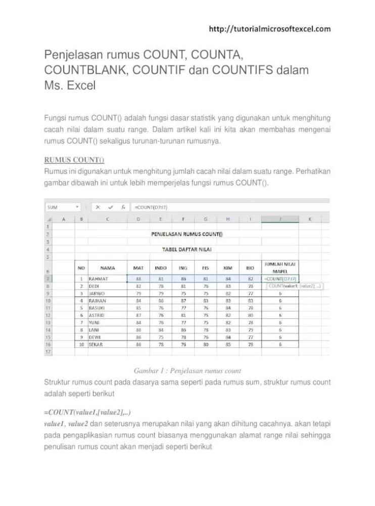Cara Mencari Data Yang Sama Di Excel Beda Sheet : mencari, excel, sheet, Rumus, Countif, Sheet
