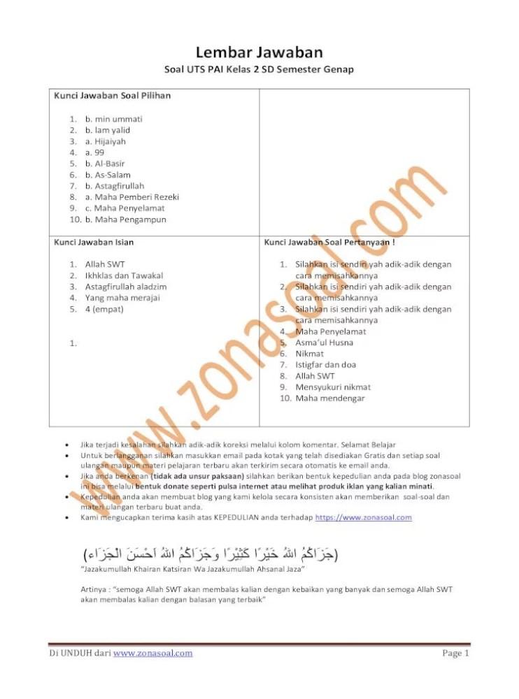 Jawaban Jazakallah Khairan Katsiran : jawaban, jazakallah, khairan, katsiran, Jazakumullah, Khairan, Katsiran, Ahsanal, Artinya, Belajar