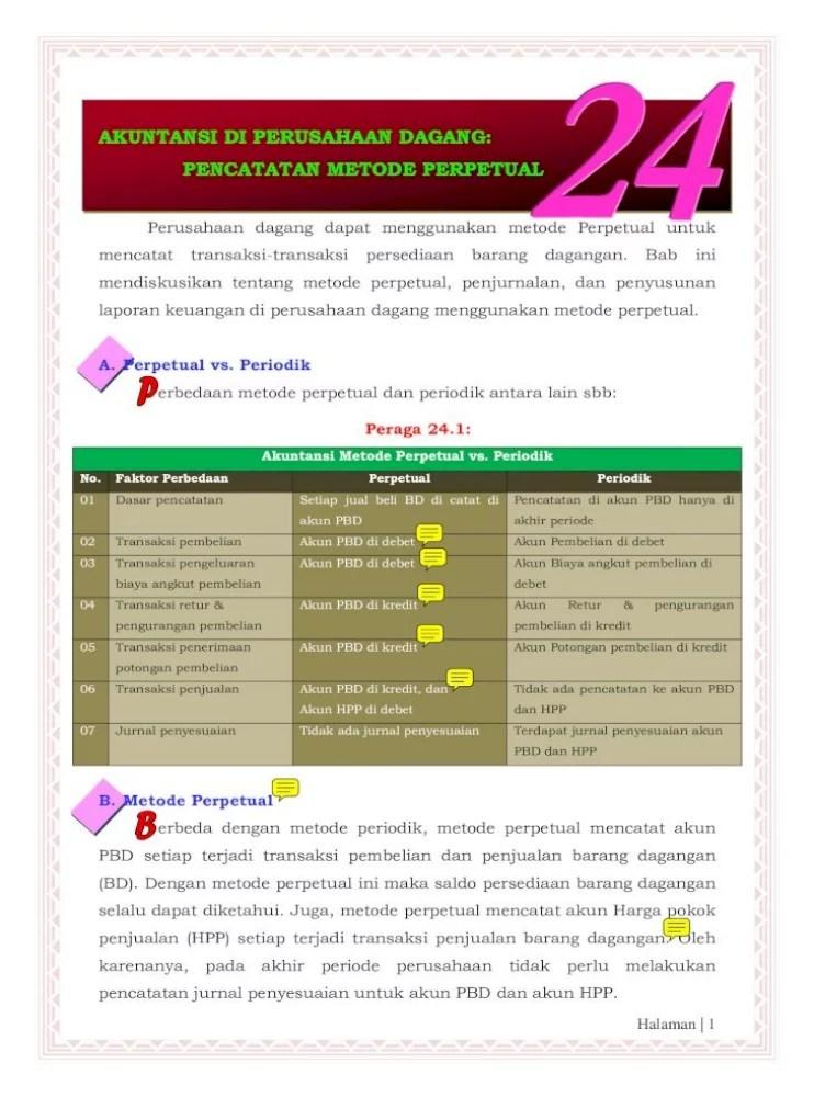 Metode Perpetual Dan Periodik : metode, perpetual, periodik, Jurnal, Perusahaan, Dagang, Metode, Perpetual, Periodik