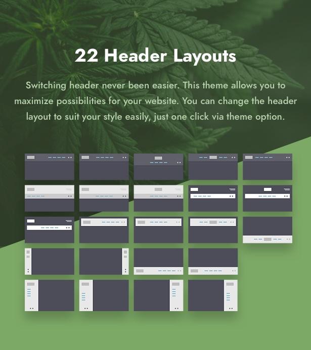 Cannamed - Cannabis & Marijuana WordPress - 13