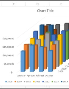 the  column chart has three axeshorizontal vertical depth also excel charts mastering pie bar and more rh pcworldg