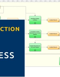 Introduction to the itil process map also rh en processmaps