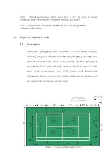 Sejarah Tenis : sejarah, tenis, Sejarah, Pengenalan, Sukan, Tenis