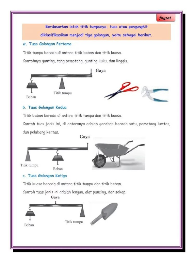 Contoh Gambar Tuas : contoh, gambar, Faysal, Gambar, Berikut:, Keterangan:, Beban, Contohnya, Gunting,, Pemotong,, Gunting