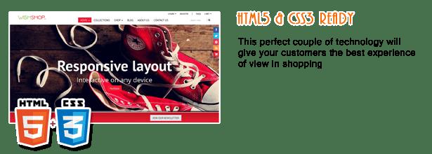 QuickShop features