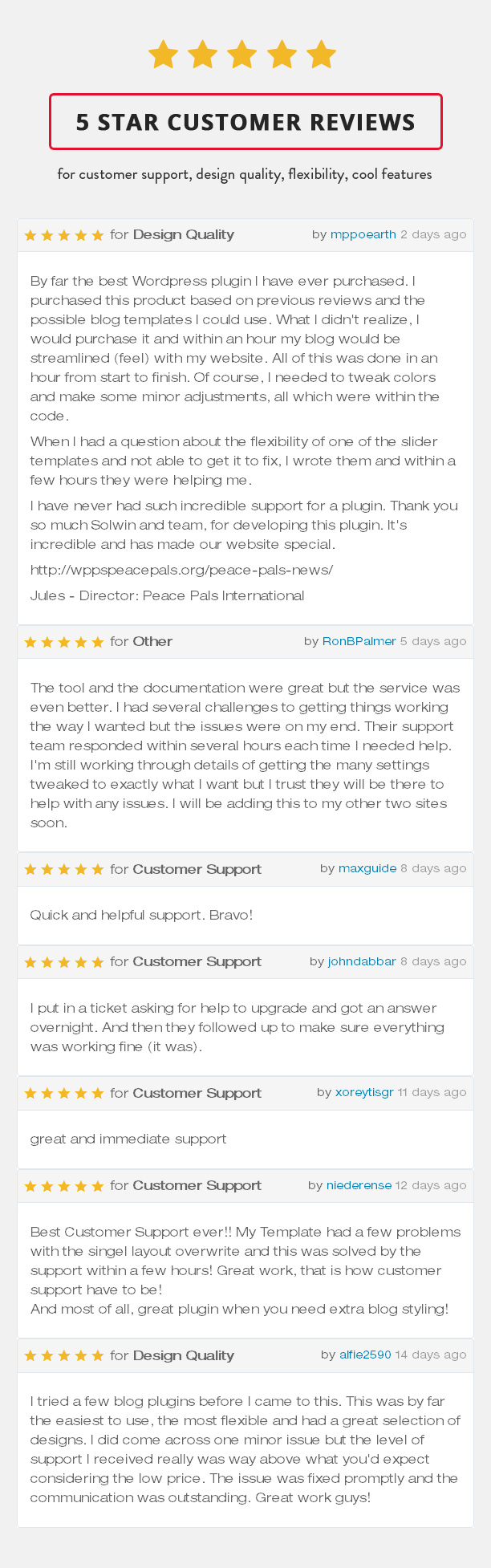 Blog Designer PRO Customer Review and Ratings