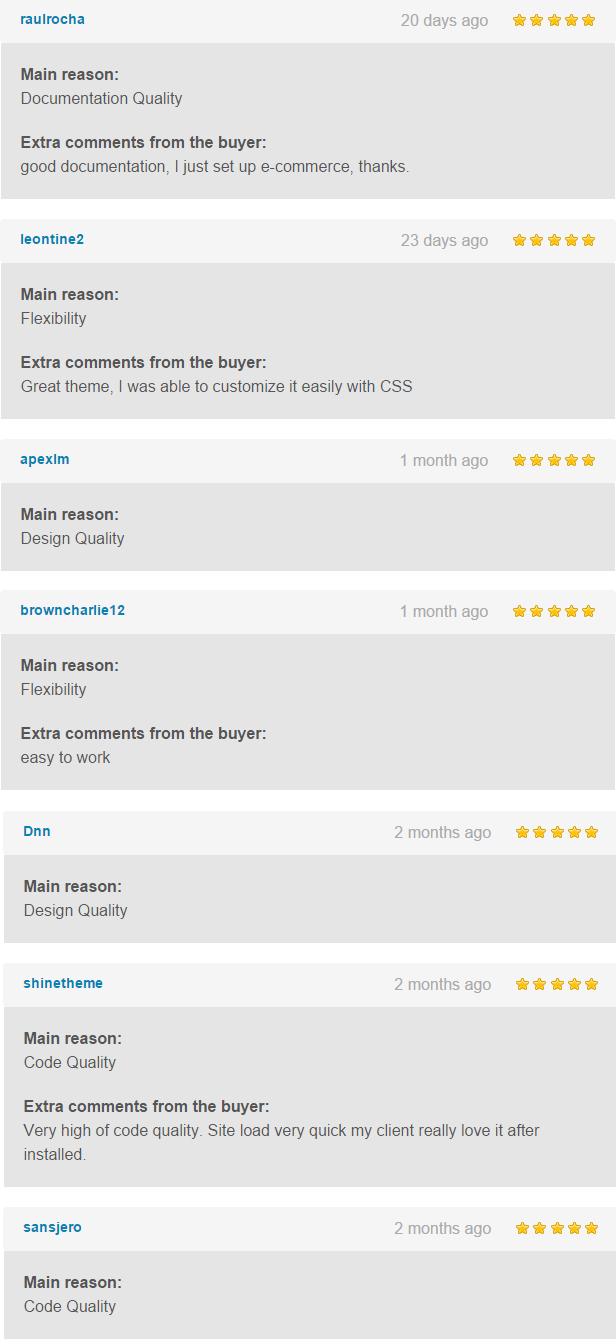 Review Glamo WordPress theme