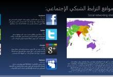 Photo of أثر شبكات التواصل الاجتماعي على الهوية الثقافية والوطنية الاردنية من وجهة نظر طلبة الدراسات العليا في الجامعة الاردنية