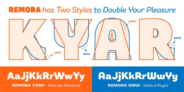 Remora Sans Font Family