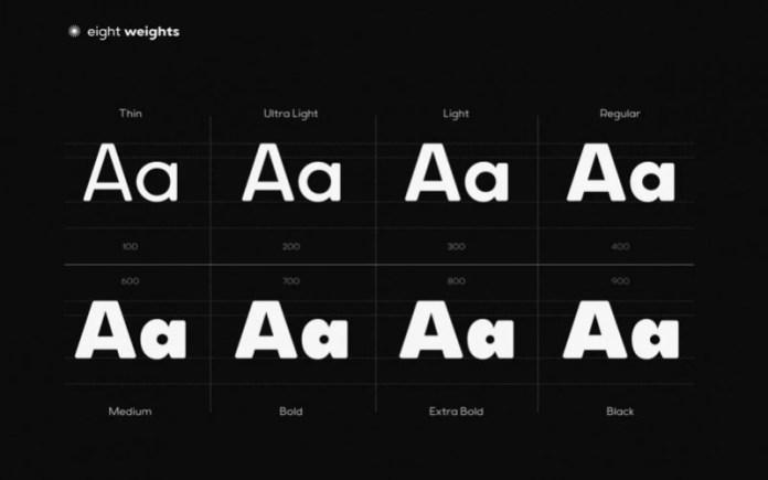 ZT Grafton Sans Serif Font