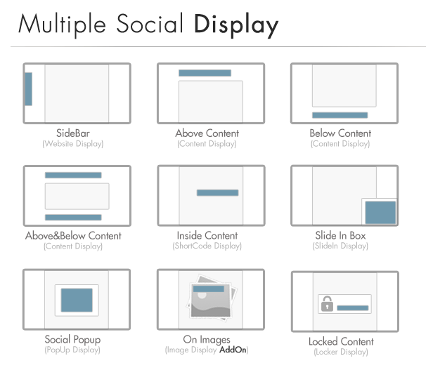 Social Share & Locker Pro WordPress Plugin 4