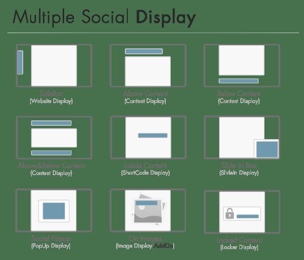Social Share & Locker Pro WordPress Plugin - 4