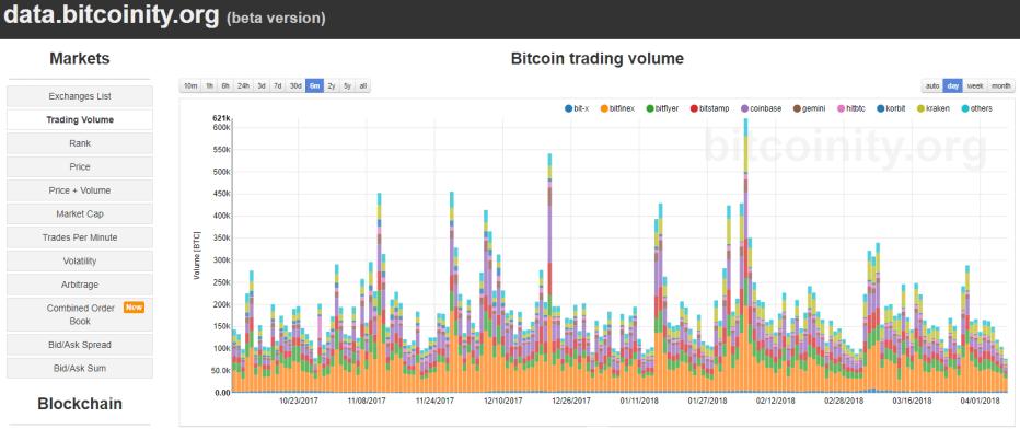 BTC_Trading_Volume