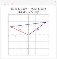 2d vector addition wolfram