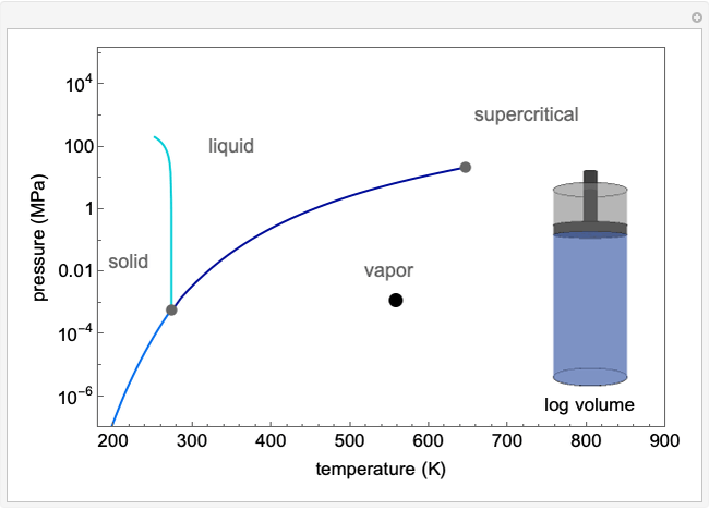 temperature enthalpy diagram for water old honeywell room thermostat wiring pressure wolfram demonstrations project jon mcloone circumnavigating the critical point