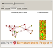 """Four-Color Outer Median Cellular Automata on Graphs"" from The Wolfram Demonstrations Project"