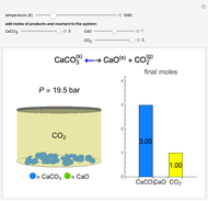 Heterogeneous Chemical Equilibrium with Calcium Carbonate  Wolfram Demonstrations Project