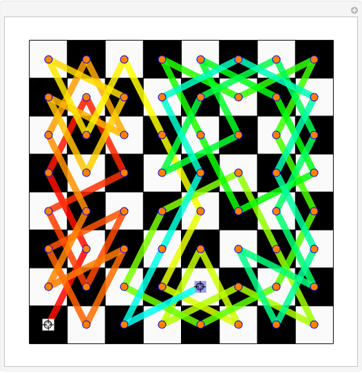 Graph Puzzles  Wolfram Demonstrations Project