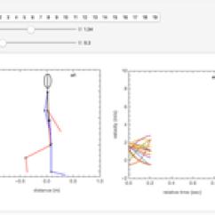 Fmcw Radar Block Diagram Window Ac Wiring Frequency Modulated Continuous Wave Wolfram Marshall Bradley Micro Doppler Sonar Simulation
