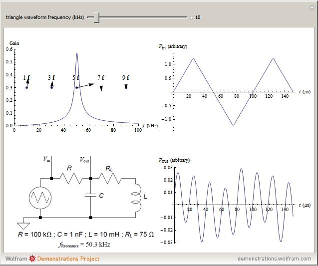Bandpass Filter: Bandpass Filter Gain Equation