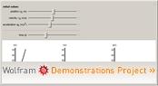 Wolframdemonstration: Rectilinear Motion
