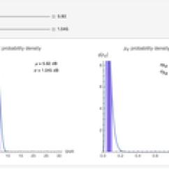 Fmcw Radar Block Diagram Trailer Hitch Wire Frequency Modulated Continuous Wave Wolfram David Von Seggern Uncertainty In Sonar Performance Prediction