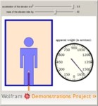 Wolframdemonstration: Weight of a Person Riding in an Elevator
