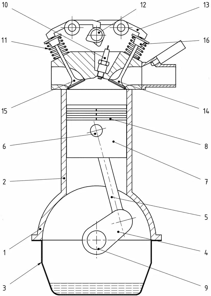 Esquema y nomenclatura de los motores alternativos