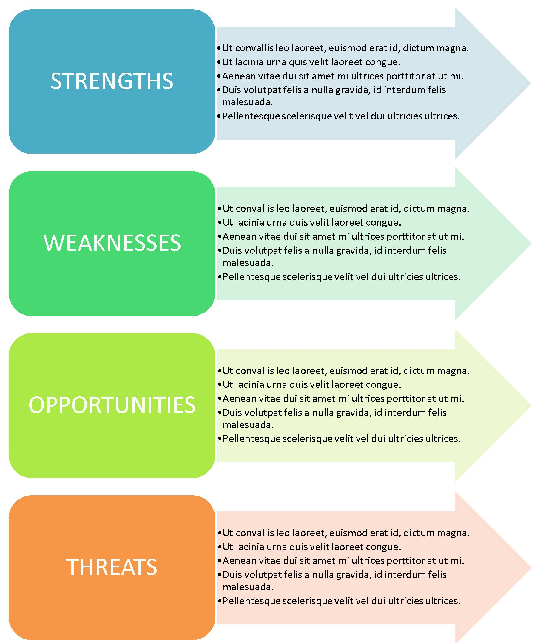 40 free swot analysis templates in word demplates for 4 blocker template
