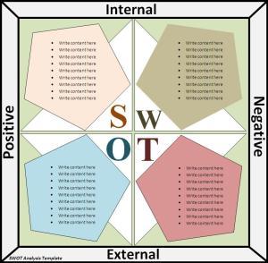 free-swot-template-25
