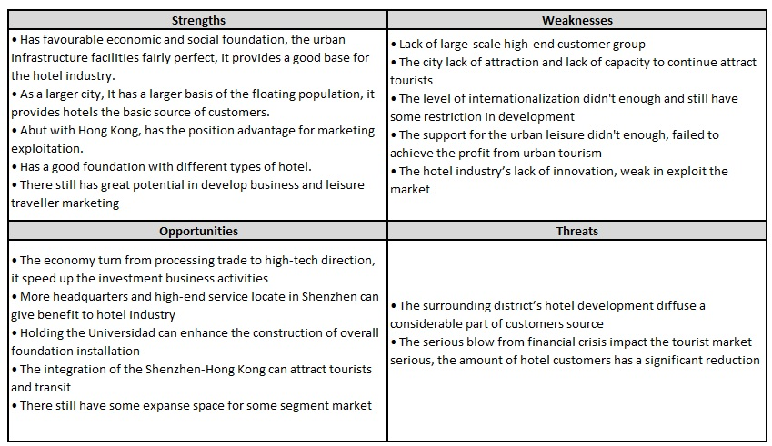 40 SWOT Analysis Examples of Real Businesses - Demplates