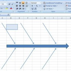 Ishikawa Fishbone Diagram Template S Plan Wiring With Underfloor Heating 15 Authorized Templates : Powerpoint, Excel & Visio - Demplates