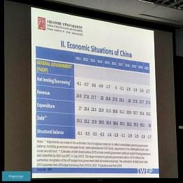 aim-chinainglobaleconomy-stats5