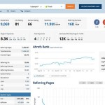 homemainscreen - How To Get New SEO Backlink Opportunities on Autopilot