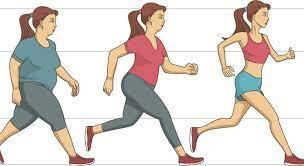 Guarda ora come aumentare il tuo metabolismo