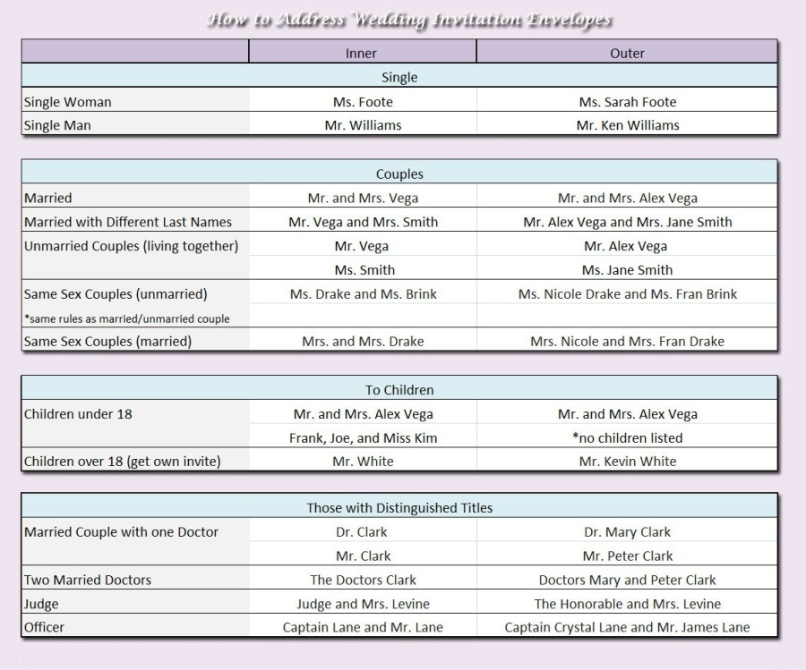 How To Address A Wedding Invitation How To Address Wedding Invitations