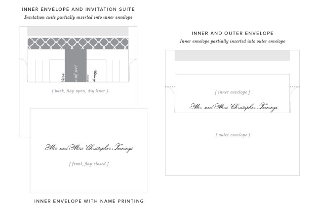 How To Address Wedding Invitations With Guest Guest Addressing For Your Wedding Invitations Shine Wedding
