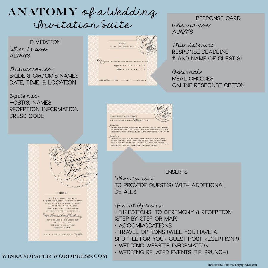 Wedding Invitation Suites The Anatomy Of A Wedding Invitation Suite Wine Paper