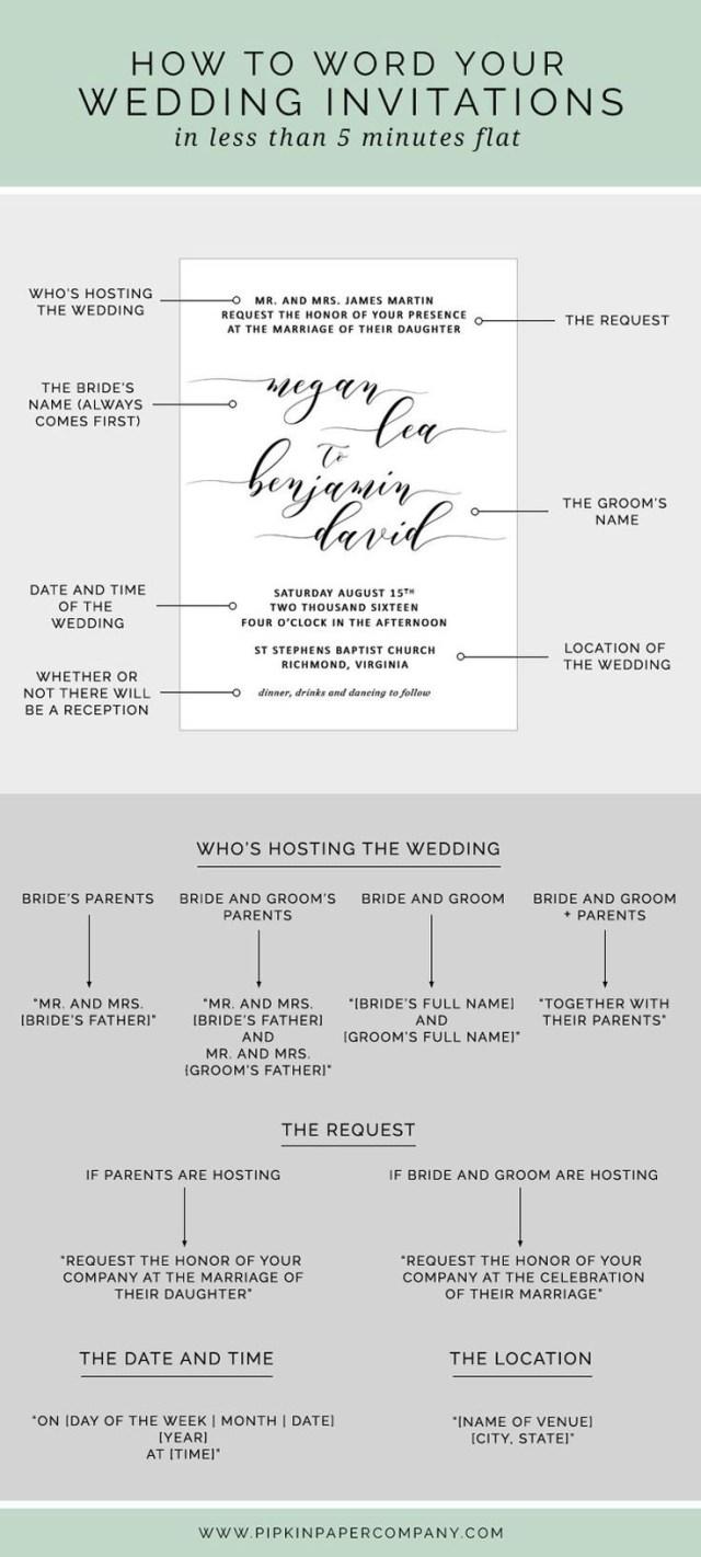 Wedding Invitation Wording Both Parents Parents Names On Wedding Invitation Etiquette Elegant Wedding