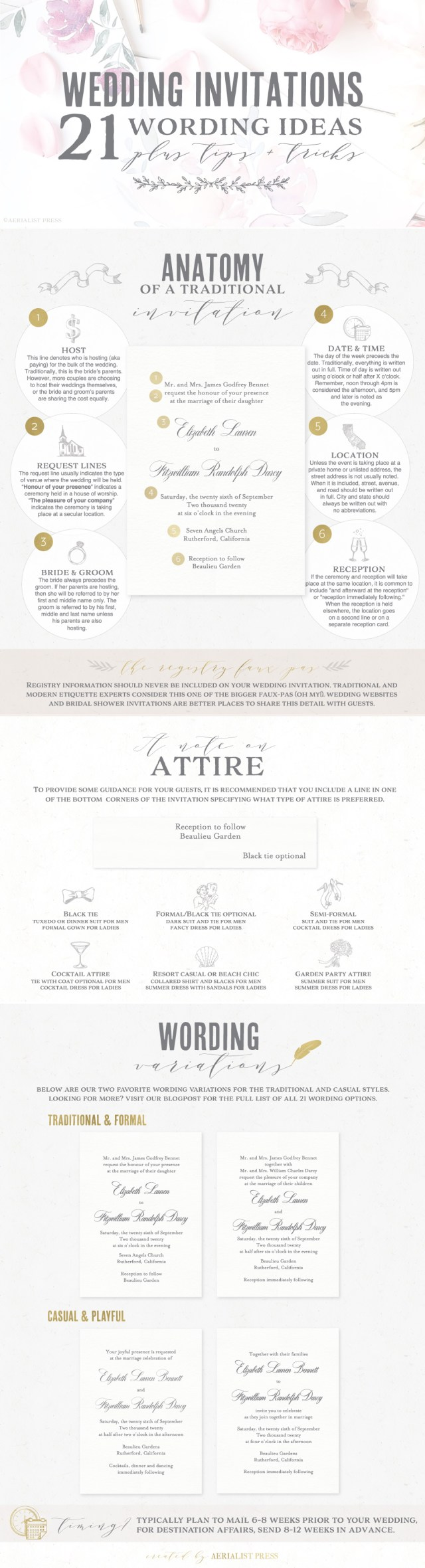 Wedding Invitation Wording Etiquette 21 Best Wedding Invitation Wording Ideas Aerialist Press