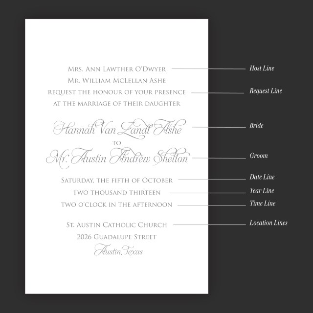 Wedding Invitation Wording Etiquette Invitation Wording Meldeen