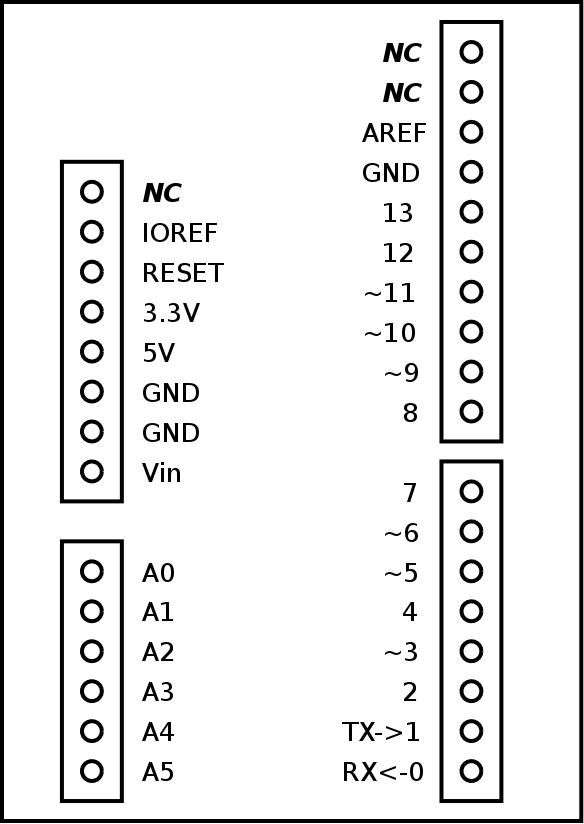 Arduino Resources