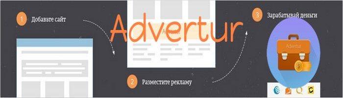 Advertur, баннерная сеть RTB рекламы