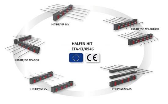 Gembini balkonu idetines detales su izoliuojančiu intarpu Halfen HIT Denia Solutions CE ETA