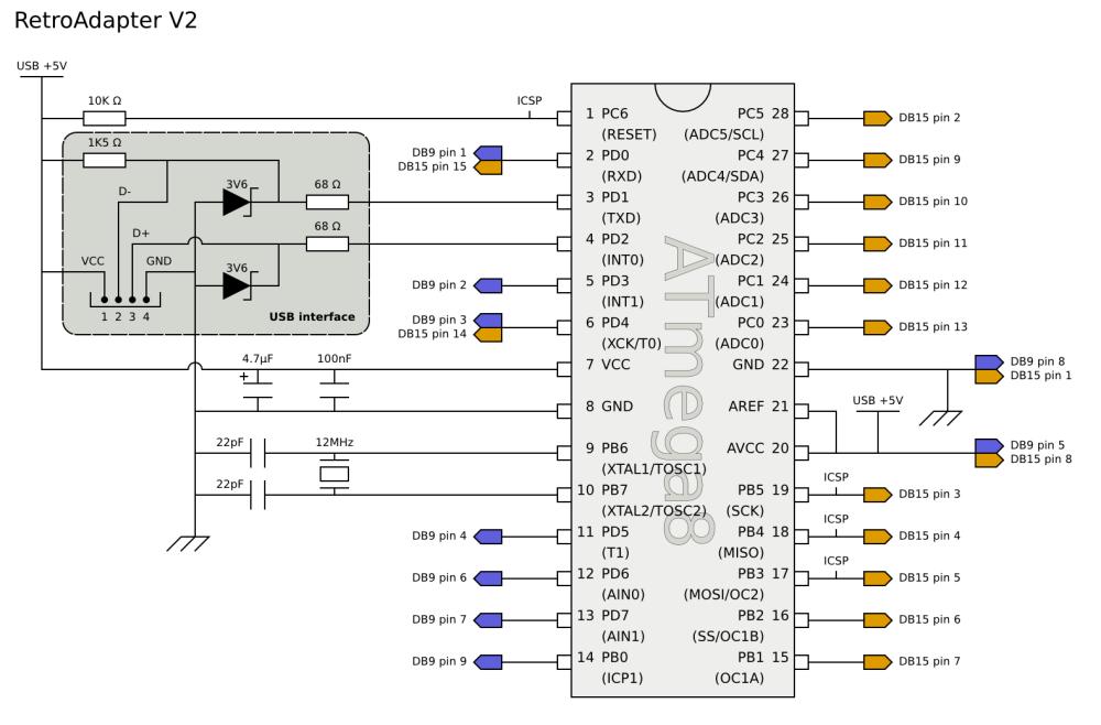 medium resolution of  png version