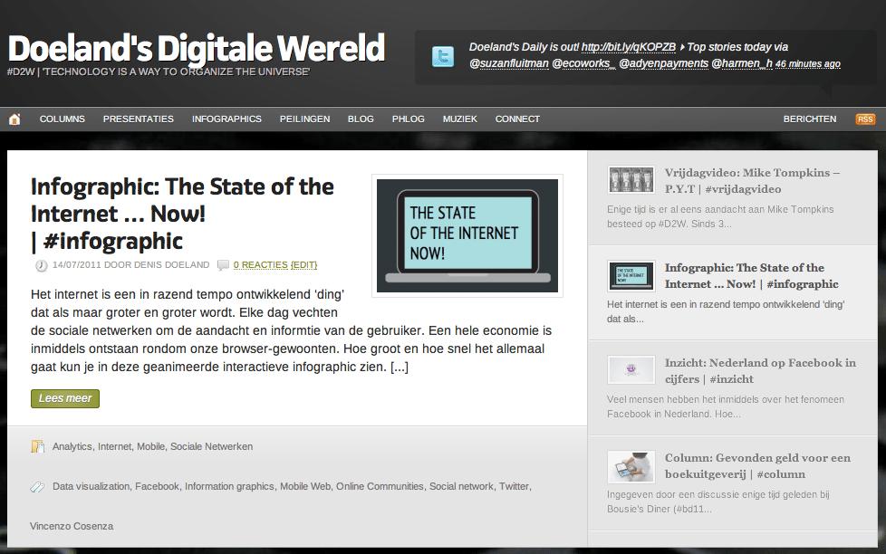 Doelands Digitale Wereld